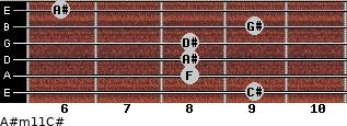 A#m11/C# for guitar on frets 9, 8, 8, 8, 9, 6