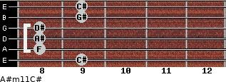 A#m11/C# for guitar on frets 9, 8, 8, 8, 9, 9
