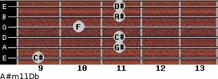 A#m11/Db for guitar on frets 9, 11, 11, 10, 11, 11
