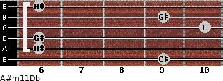 A#m11/Db for guitar on frets 9, 6, 6, 10, 9, 6