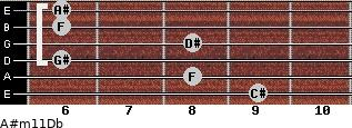 A#m11/Db for guitar on frets 9, 8, 6, 8, 6, 6