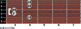 A#m11/Db for guitar on frets x, 4, 3, 3, 4, 4