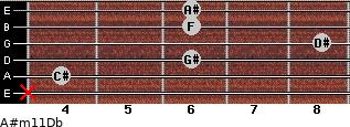 A#m11/Db for guitar on frets x, 4, 6, 8, 6, 6