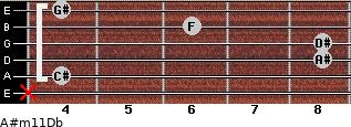 A#m11/Db for guitar on frets x, 4, 8, 8, 6, 4