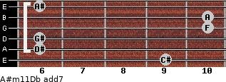 A#m11/Db add(7) guitar chord