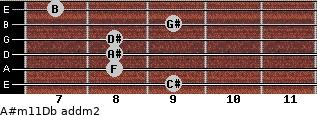 A#m11/Db add(m2) guitar chord