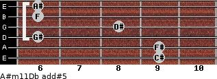 A#m11/Db add(#5) guitar chord