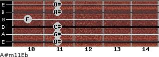 A#m11/Eb for guitar on frets 11, 11, 11, 10, 11, 11