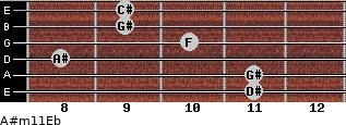 A#m11/Eb for guitar on frets 11, 11, 8, 10, 9, 9