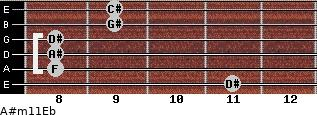 A#m11/Eb for guitar on frets 11, 8, 8, 8, 9, 9