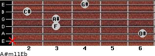 A#m11/Eb for guitar on frets x, 6, 3, 3, 2, 4