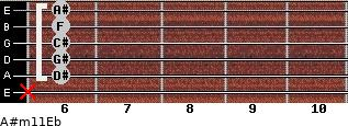 A#m11/Eb for guitar on frets x, 6, 6, 6, 6, 6