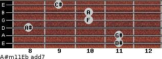 A#m11/Eb add(7) guitar chord