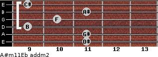 A#m11/Eb add(m2) guitar chord