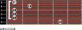 A#m11/G# for guitar on frets 4, 1, 1, 1, 2, 1