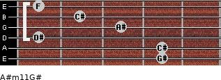 A#m11/G# for guitar on frets 4, 4, 1, 3, 2, 1