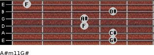 A#m11/G# for guitar on frets 4, 4, 3, 3, 4, 1