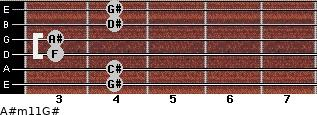 A#m11/G# for guitar on frets 4, 4, 3, 3, 4, 4