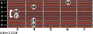 A#m11/G# for guitar on frets 4, 4, 3, 3, 4, 6