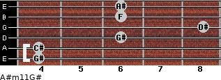A#m11/G# for guitar on frets 4, 4, 6, 8, 6, 6