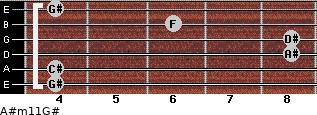 A#m11/G# for guitar on frets 4, 4, 8, 8, 6, 4