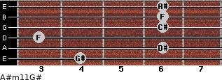 A#m11/G# for guitar on frets 4, 6, 3, 6, 6, 6