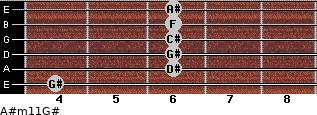 A#m11/G# for guitar on frets 4, 6, 6, 6, 6, 6