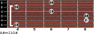 A#m11/G# for guitar on frets 4, 8, 8, 6, 4, 6