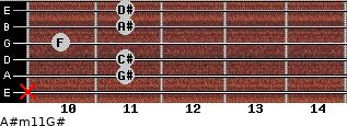 A#m11/G# for guitar on frets x, 11, 11, 10, 11, 11