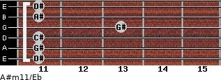 A#m11/Eb for guitar on frets 11, 11, 11, 13, 11, 11