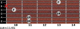 A#m11/Eb for guitar on frets 11, 11, 13, 10, x, 13