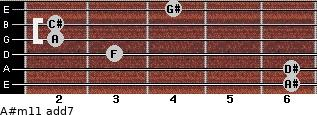 A#m11 add(7) for guitar on frets 6, 6, 3, 2, 2, 4