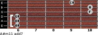 A#m11 add(7) for guitar on frets 6, 6, 6, 10, 10, 9