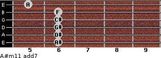 A#m11 add(7) for guitar on frets 6, 6, 6, 6, 6, 5