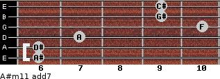 A#m11 add(7) for guitar on frets 6, 6, 7, 10, 9, 9