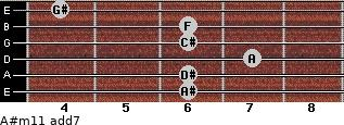 A#m11 add(7) for guitar on frets 6, 6, 7, 6, 6, 4
