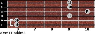 A#m11 add(m2) for guitar on frets 6, 6, 9, 10, 9, 9