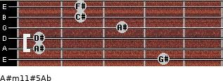 A#m11#5/Ab for guitar on frets 4, 1, 1, 3, 2, 2