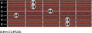 A#m11#5/Ab for guitar on frets 4, 4, 1, 3, 2, 2