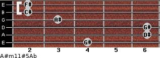 A#m11#5/Ab for guitar on frets 4, 6, 6, 3, 2, 2