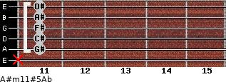 A#m11#5/Ab for guitar on frets x, 11, 11, 11, 11, 11