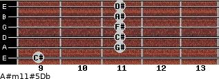 A#m11#5/Db for guitar on frets 9, 11, 11, 11, 11, 11