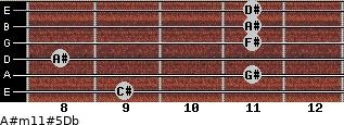 A#m11#5/Db for guitar on frets 9, 11, 8, 11, 11, 11