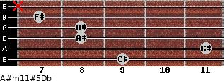 A#m11#5/Db for guitar on frets 9, 11, 8, 8, 7, x