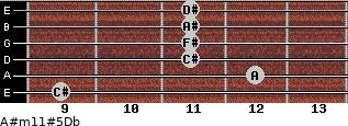 A#m11#5\Db for guitar on frets 9, 12, 11, 11, 11, 11