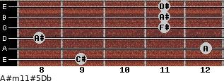 A#m11#5\Db for guitar on frets 9, 12, 8, 11, 11, 11