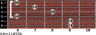 A#m11#5/Db for guitar on frets 9, 9, 6, 8, 7, 6