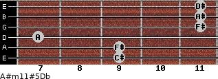 A#m11#5\Db for guitar on frets 9, 9, 7, 11, 11, 11