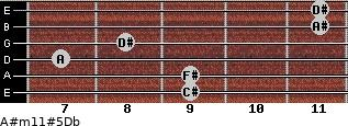A#m11#5\Db for guitar on frets 9, 9, 7, 8, 11, 11