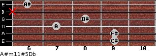 A#m11#5\Db for guitar on frets 9, 9, 7, 8, x, 6